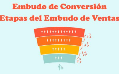 ¿Qué es el Embudo de Conversión o Funnel? Etapas del Embudo de Ventas